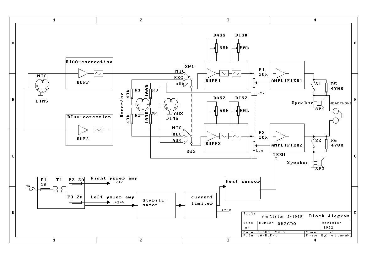 amplifierBlock.jpg