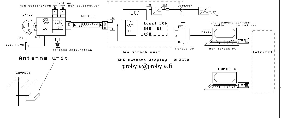 eme_antenna_display..jpg