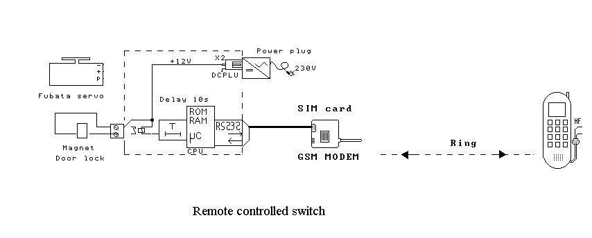 remote_switch.jpg