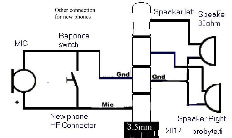 Nokia3.5HF_A.jpg