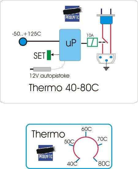 termostaatti.jpg