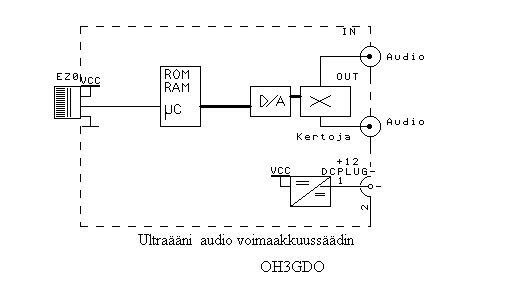 ultrasound_volume_control.jpg