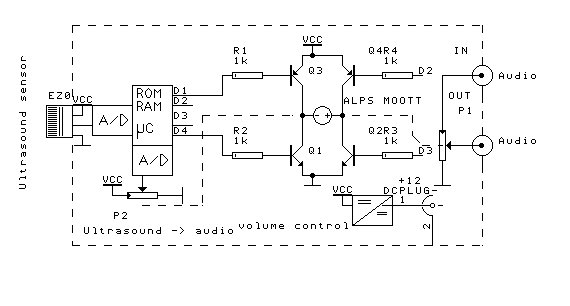 ultrasound_volume_motor_control.jpg