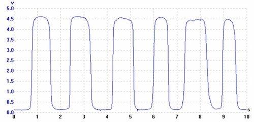 Happianturinoskilloskooppikuva2.jpg