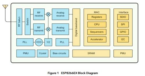 Esp8266_schematic.png