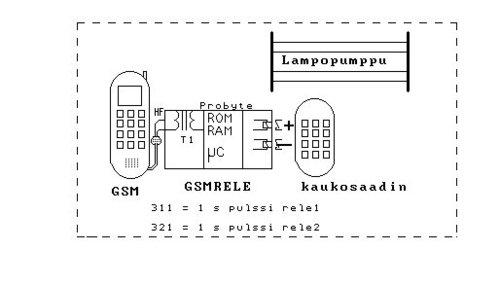 lampopumpun_kauko-ohjaus.jpg