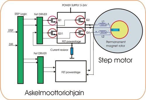 askelmoottoriohjaus.jpg