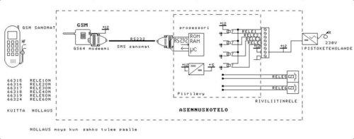 gsm64text.jpg