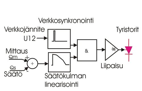 Linearisointi.jpg